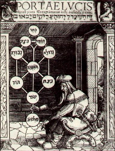 The Ancient Kabbalah